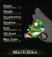 MKMach.jpg