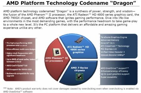 AMD Phenom II X4 (Deneb) 940 Launch, Review & Overclocking - Page 2