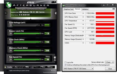 MSI R7 370 GAMING 2G Review - MSI R7 370 GAMING 2G: Introduction