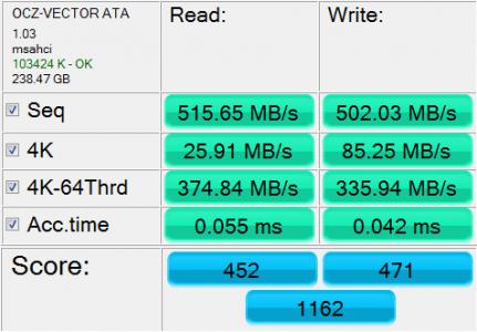 Jan '13 AS-SSD Benchmark Test Score