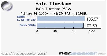 Soltek SL-K8TPro-939 - Page 10 - Halo and Half-Life 2