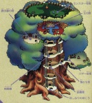 Kingdom of Great Tree - Dragon Warrior Monsters Concept art