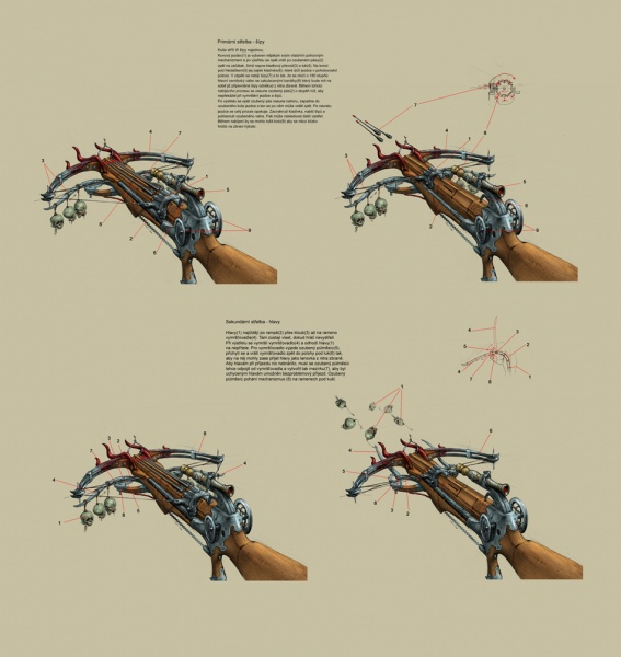 Concept Art Steampunk Weapons
