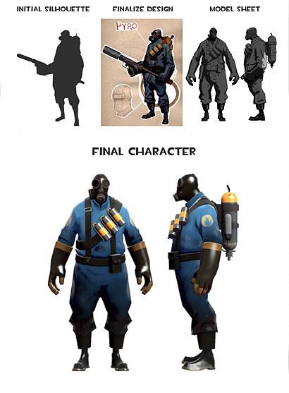 Team Fortress 2 Concept Art