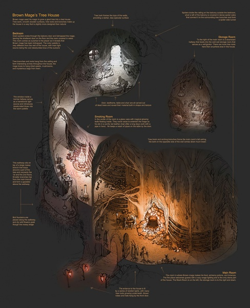 lord of the rings concept art pdf