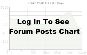 Forum Posts In Past 7 Days