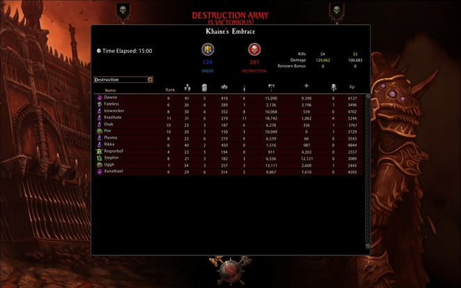 4 Solo Kills and top DPS as a tank =)