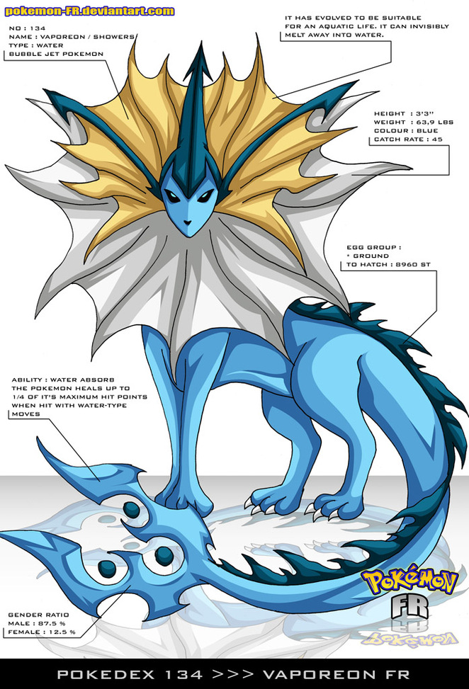 Vaporeon From Swampertlover Hosted By Neoseeker