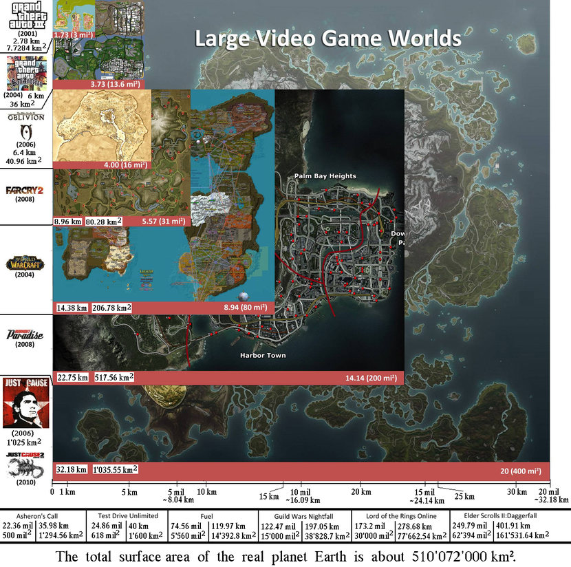 Watch Dogs  Map Size Square Miles