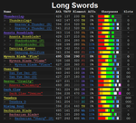 Longsword weapon path.