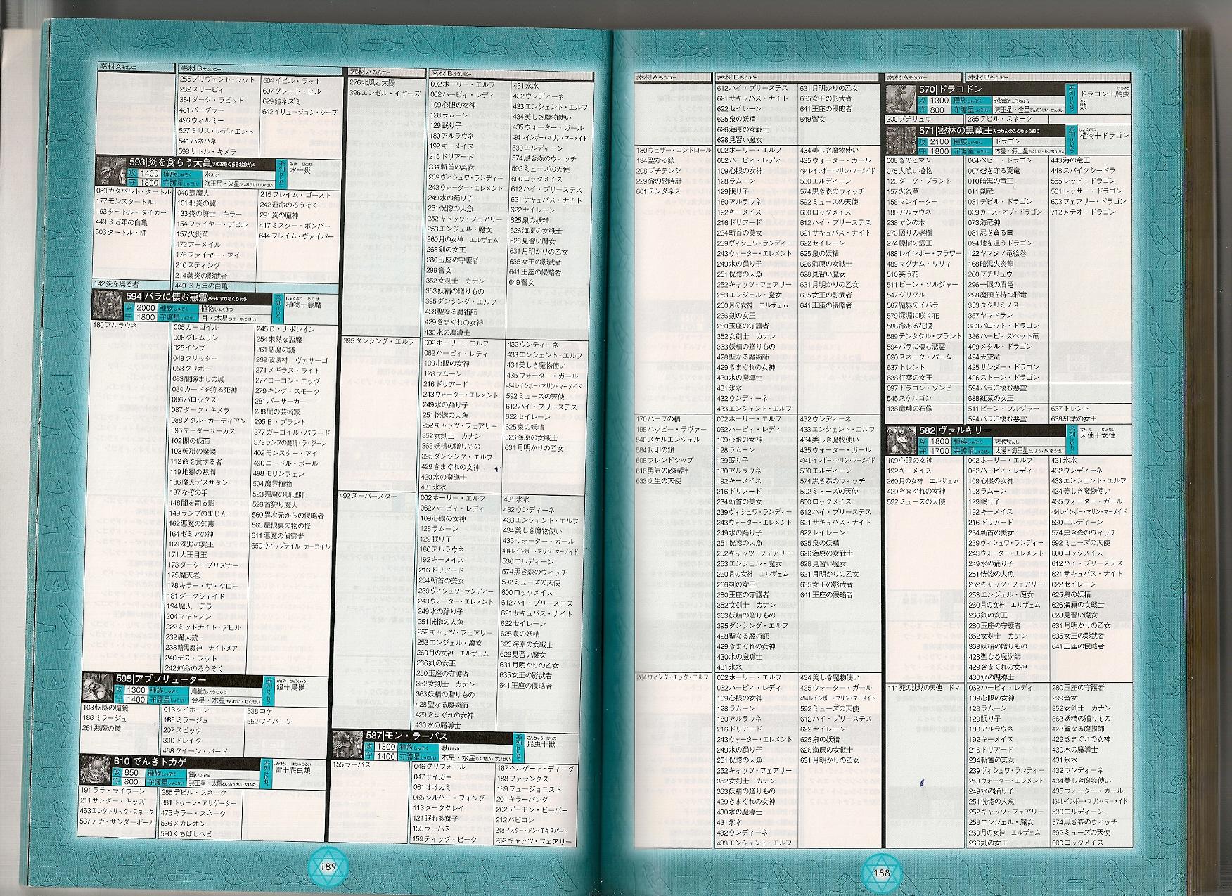 Yu Gi Oh Forbidden Memories Combo List Archidev