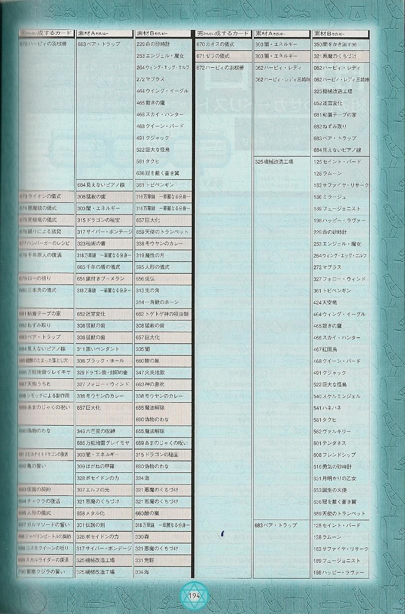 Yu gi oh forbidden memories fusion guide