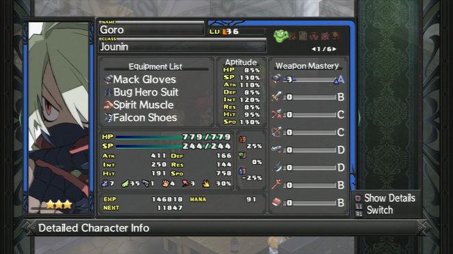 Goro - Detailed Unit Summary