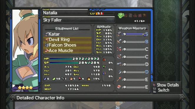 Natalia - Detailed Unit Summary