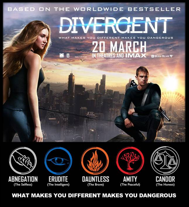 Divergent (2014) Full Movie - HD Movies