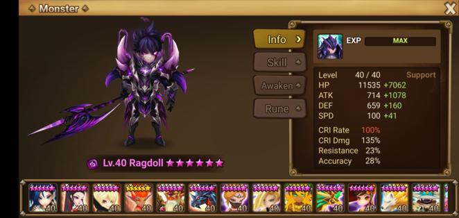 Ragdoll Forum