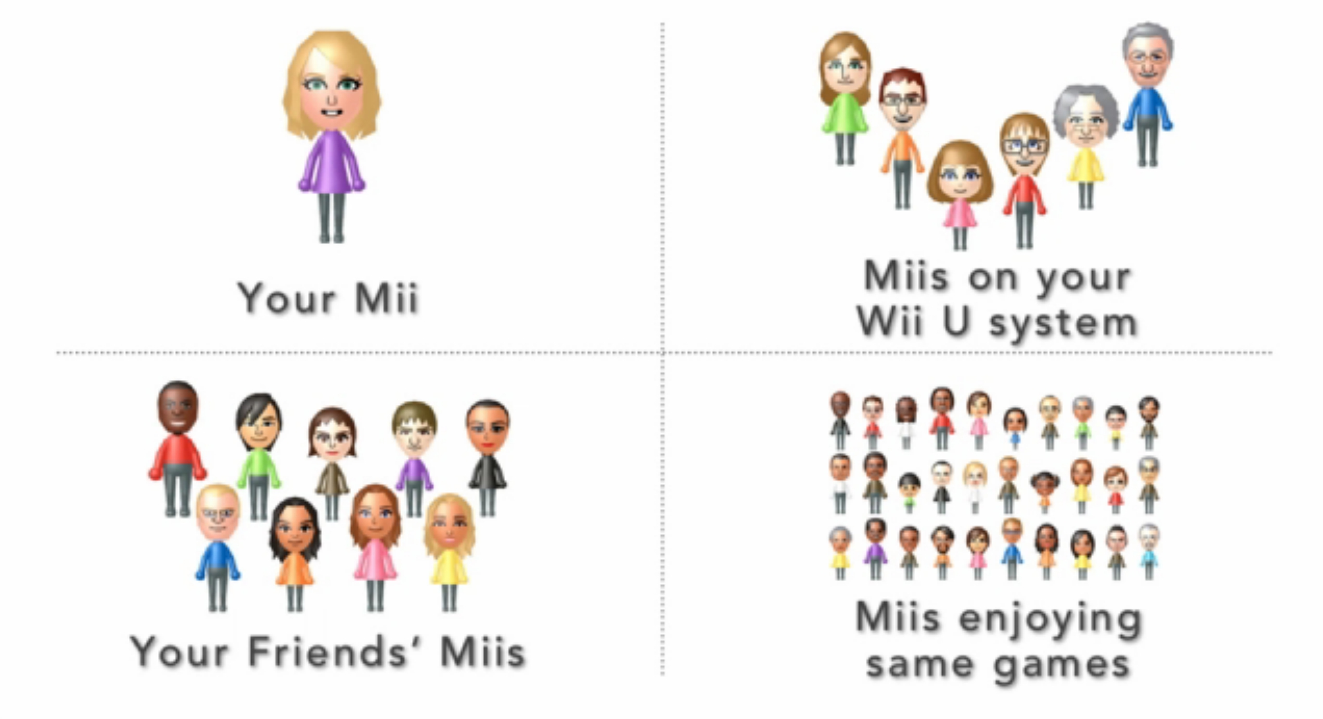 Wii Games With Mii Integration