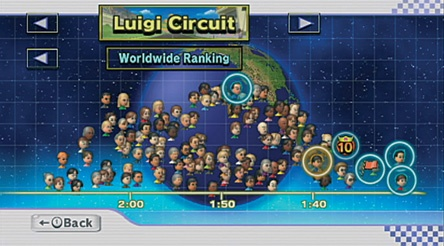 Mario Kart Wii Channel Approaches Start Line Neoseeker