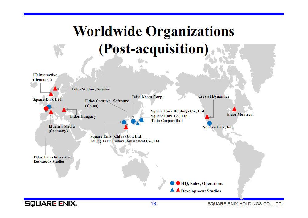 post acquisition integration