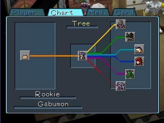 digimon world 2 digivolution tree