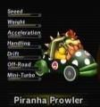 Piranhaprowler.jpg