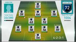 Team Spirit - Pro Evolution Soccer Wiki - Neoseeker